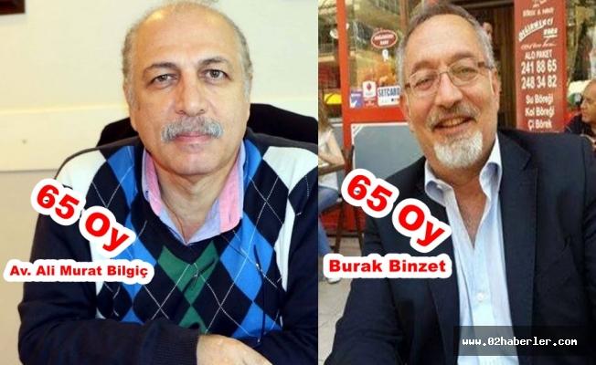 CHP'de Heyecan Dorukta, İl Başkanı Kim Olacak ?