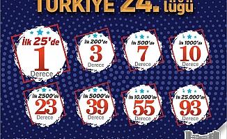 Sanko Okulları Öğrencisi YKS'de Türkiye 24'üncüsü Oldu